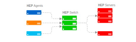 hepswitch-flow.png