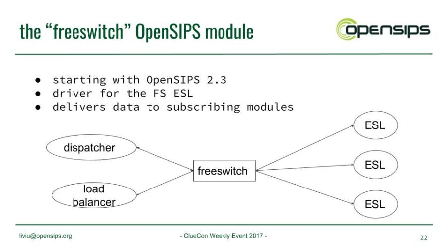 2017, CC Weekly_ FreeSWITCH-driven routing in OpenSIPS (1)